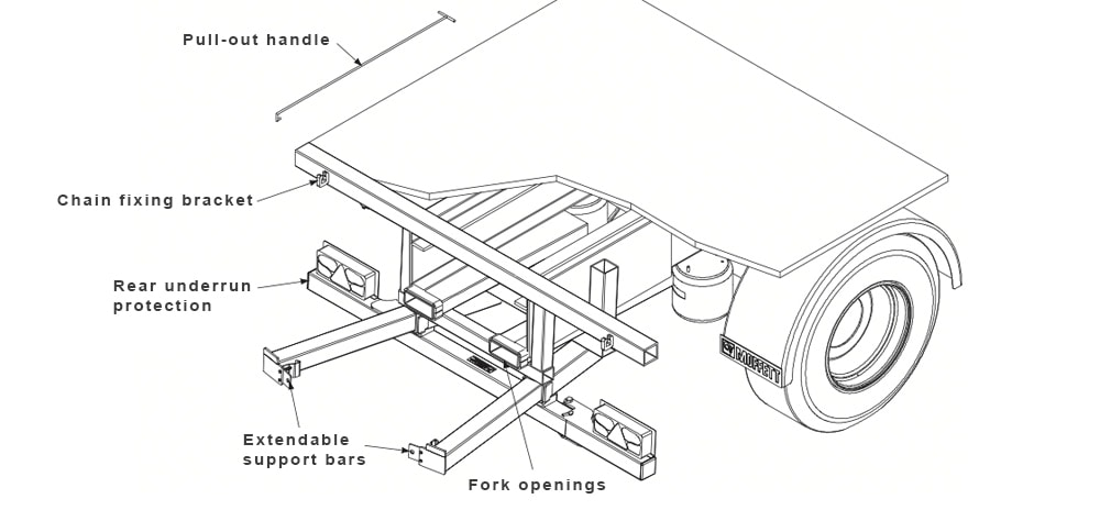 extendable support bars truck
